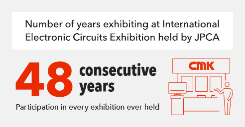 Number of years exhibiting at International Electronic Circuits